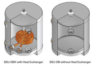 SuperStor Solar Drain Back Tank Heat Exchanger Illustration